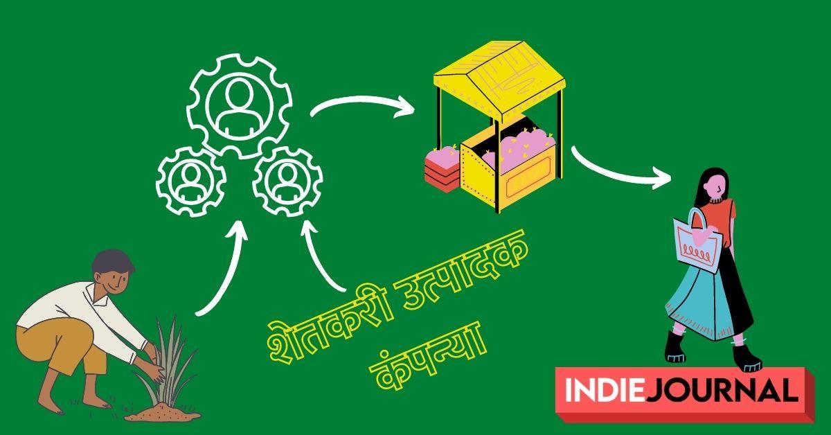 Indie Journal